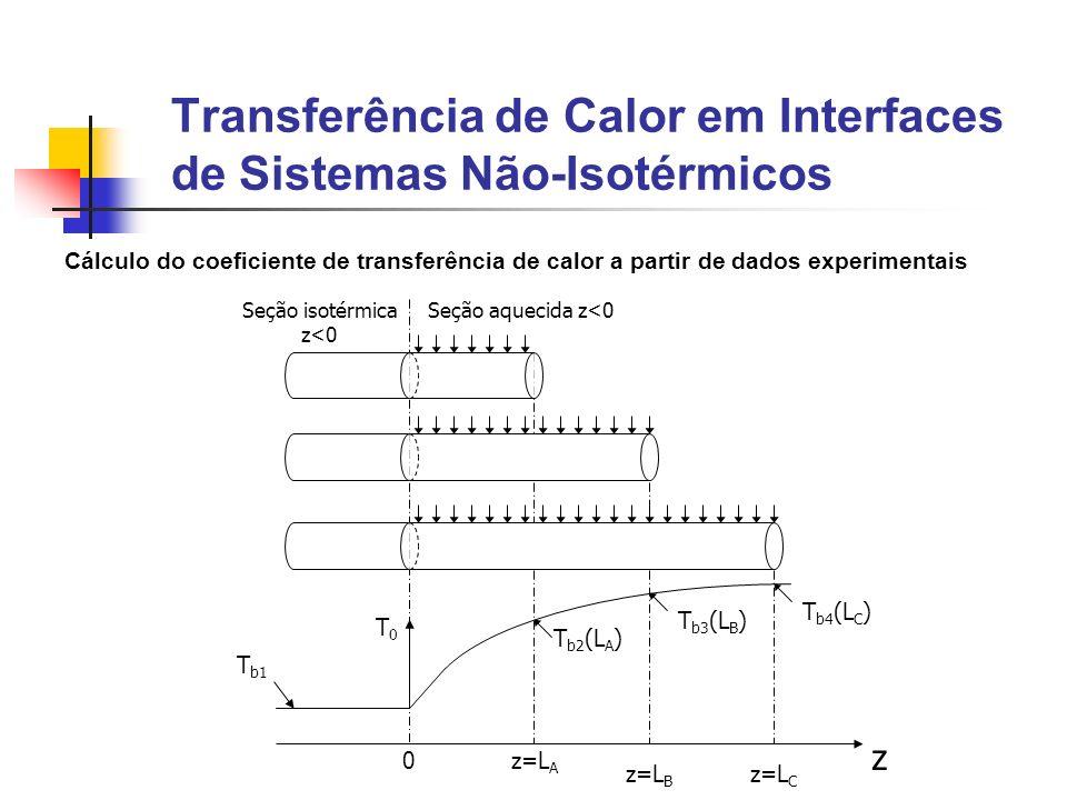 Transferência de Calor em Interfaces de Sistemas Não-Isotérmicos Cálculo do coeficiente de transferência de calor a partir de dados experimentais Seçã