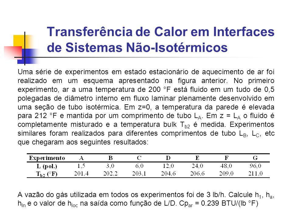 Transferência de Calor em Interfaces de Sistemas Não-Isotérmicos Uma série de experimentos em estado estacionário de aquecimento de ar foi realizado e
