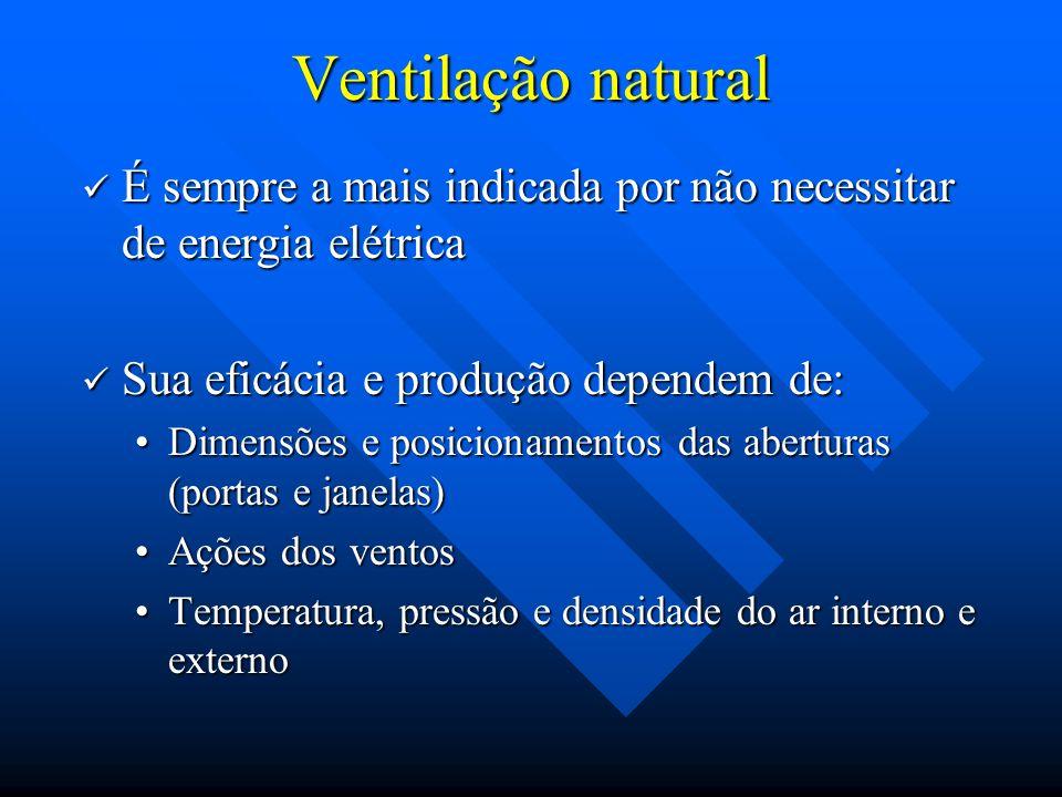 Ventilação natural É sempre a mais indicada por não necessitar de energia elétrica É sempre a mais indicada por não necessitar de energia elétrica Sua