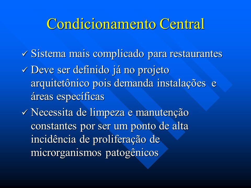 Condicionamento Central Sistema mais complicado para restaurantes Sistema mais complicado para restaurantes Deve ser definido já no projeto arquitetôn