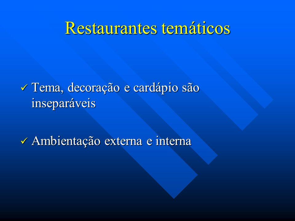 Restaurantes temáticos Tema, decoração e cardápio são inseparáveis Tema, decoração e cardápio são inseparáveis Ambientação externa e interna Ambientaç