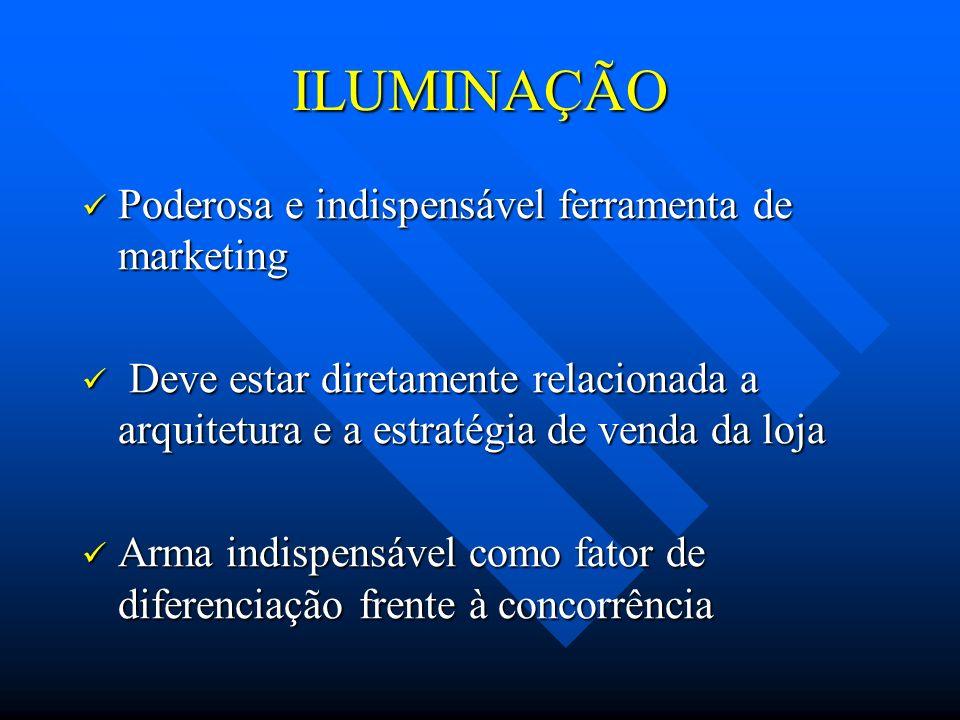 ILUMINAÇÃO Poderosa e indispensável ferramenta de marketing Poderosa e indispensável ferramenta de marketing Deve estar diretamente relacionada a arqu