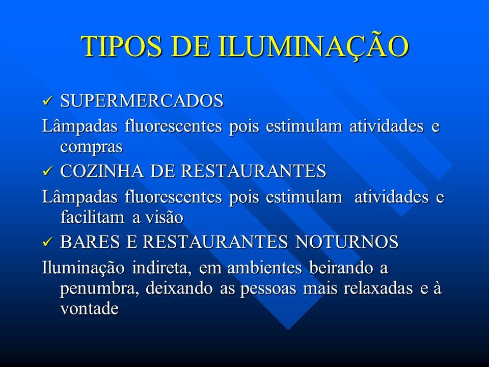 TIPOS DE ILUMINAÇÃO SUPERMERCADOS SUPERMERCADOS Lâmpadas fluorescentes pois estimulam atividades e compras COZINHA DE RESTAURANTES COZINHA DE RESTAURANTES Lâmpadas fluorescentes pois estimulam atividades e facilitam a visão BARES E RESTAURANTES NOTURNOS BARES E RESTAURANTES NOTURNOS Iluminação indireta, em ambientes beirando a penumbra, deixando as pessoas mais relaxadas e à vontade