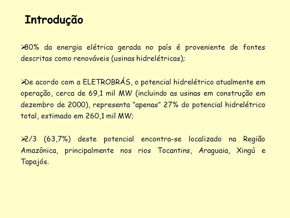 80% da energia elétrica gerada no país é proveniente de fontes descritas como renováveis (usinas hidrelétricas); De acordo com a ELETROBRÁS, o potenci