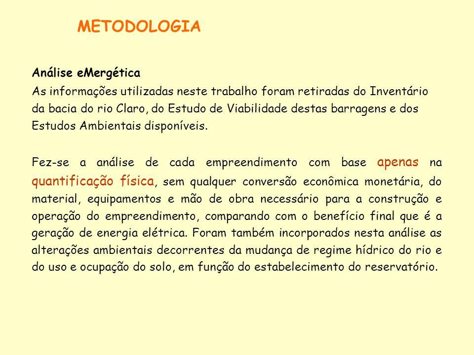 METODOLOGIA Análise eMergética As informações utilizadas neste trabalho foram retiradas do Inventário da bacia do rio Claro, do Estudo de Viabilidade