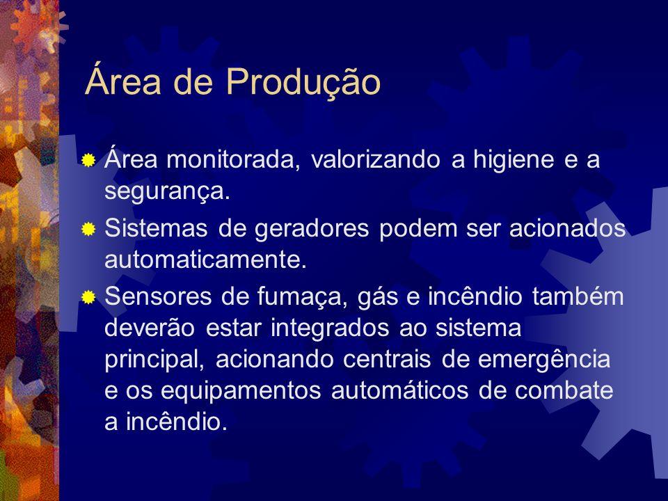 Área de Produção Área monitorada, valorizando a higiene e a segurança. Sistemas de geradores podem ser acionados automaticamente. Sensores de fumaça,