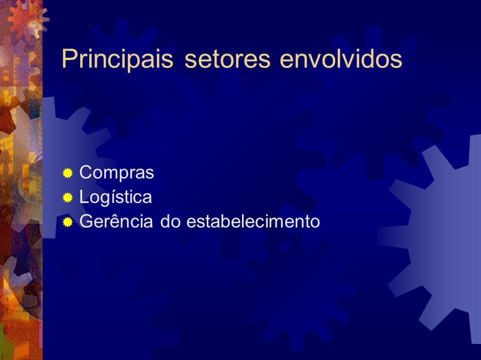 Principais setores envolvidos Compras Logística Gerência do estabelecimento