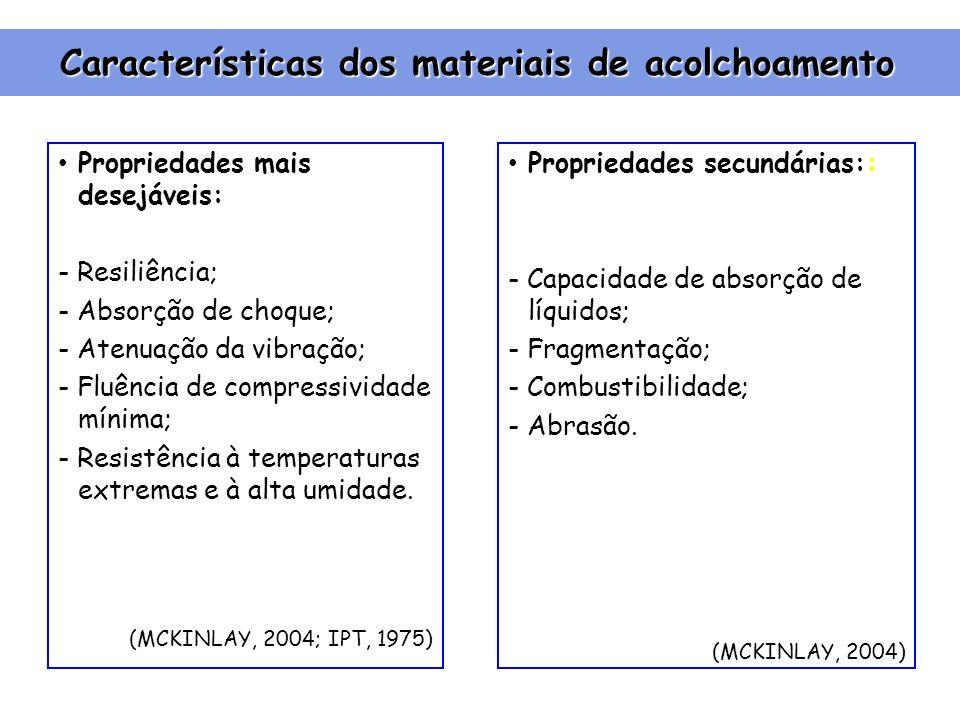 Características dos materiais de acolchoamento Propriedades mais desejáveis: - Resiliência; - Absorção de choque; - Atenuação da vibração; - Fluência de compressividade mínima; - Resistência à temperaturas extremas e à alta umidade.