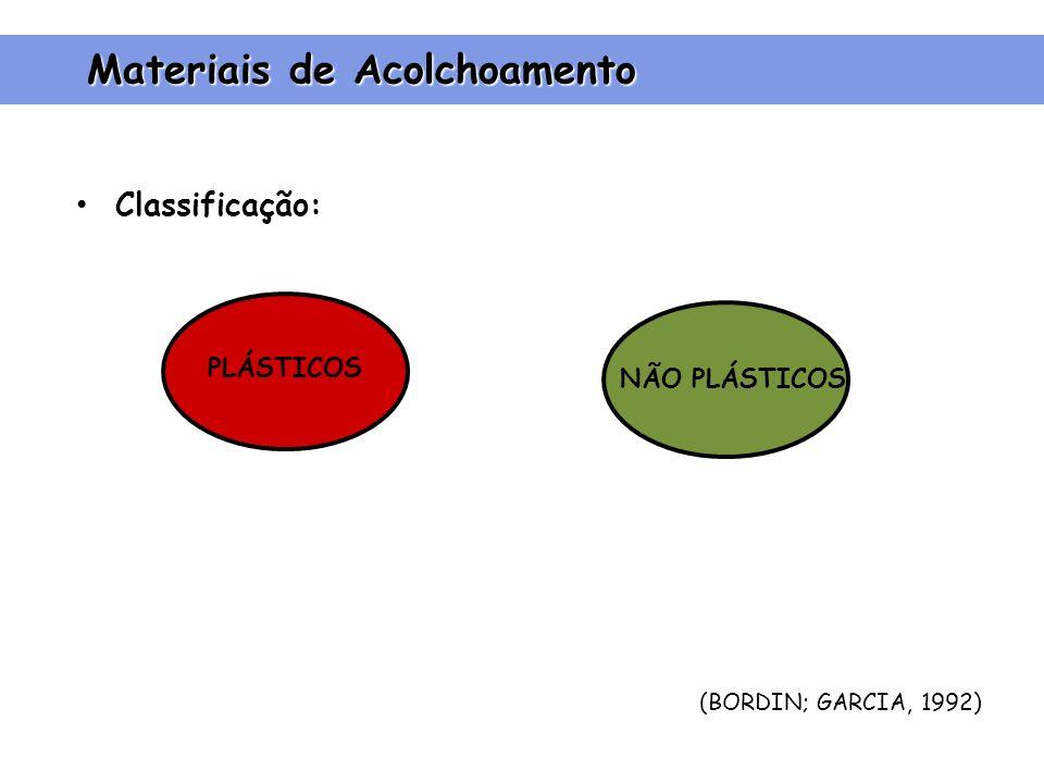 Classificação: (BORDIN; GARCIA, 1992) PLÁSTICOS NÃO PLÁSTICOS Materiais de Acolchoamento