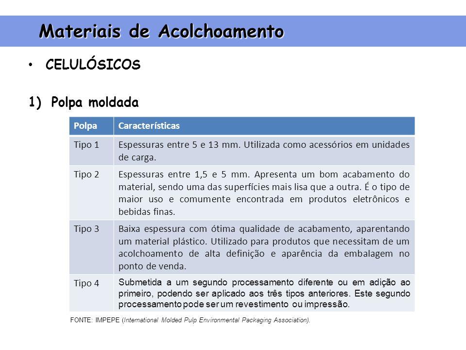 CELULÓSICOS 1)Polpa moldada Materiais de Acolchoamento PolpaCaracterísticas Tipo 1Espessuras entre 5 e 13 mm.