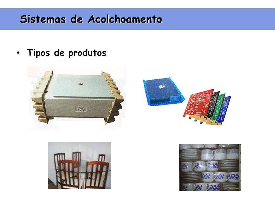 Sistemas de Acolchoamento Tipos de produtos