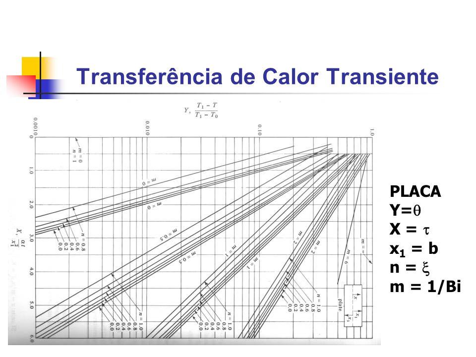 PLACA Y= X = x 1 = b n = m = 1/Bi