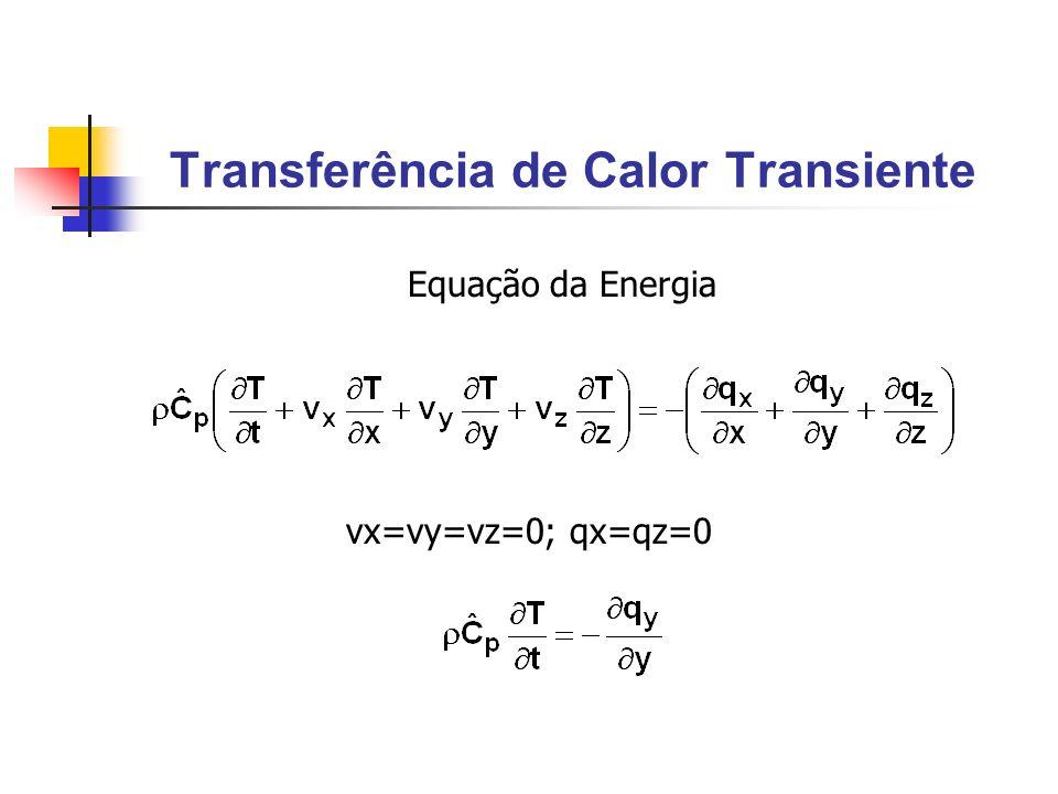 Transferência de Calor Transiente Equação da Energia vx=vy=vz=0; qx=qz=0