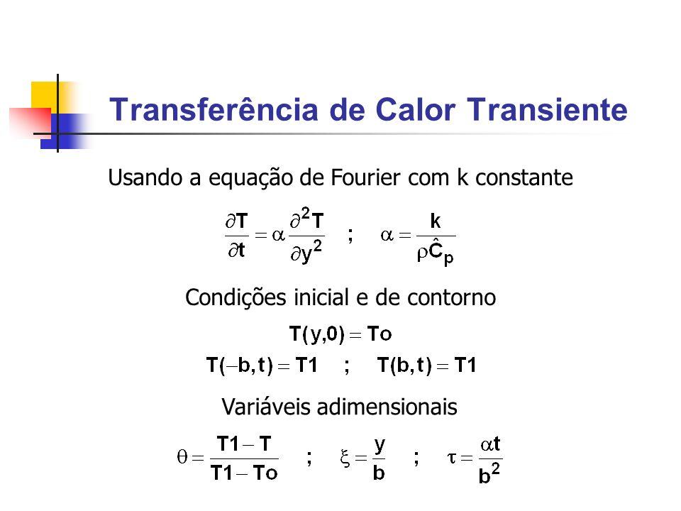 Usando a equação de Fourier com k constante Transferência de Calor Transiente Condições inicial e de contorno Variáveis adimensionais