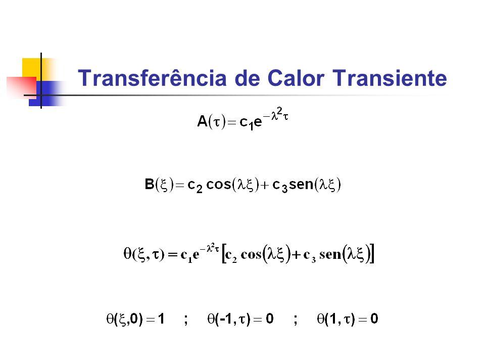 Perfil transiente de temperatura em uma placa plana finita