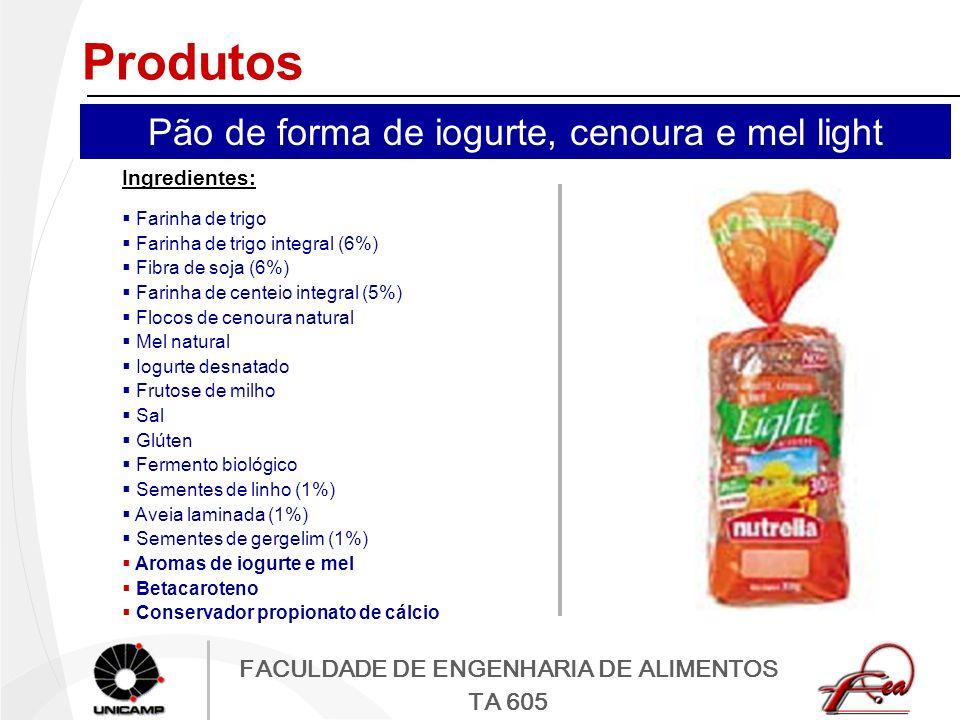 FACULDADE DE ENGENHARIA DE ALIMENTOS TA 605 Produtos Ingredientes: Farinha de trigo Farinha de trigo integral (6%) Fibra de soja (6%) Farinha de cente