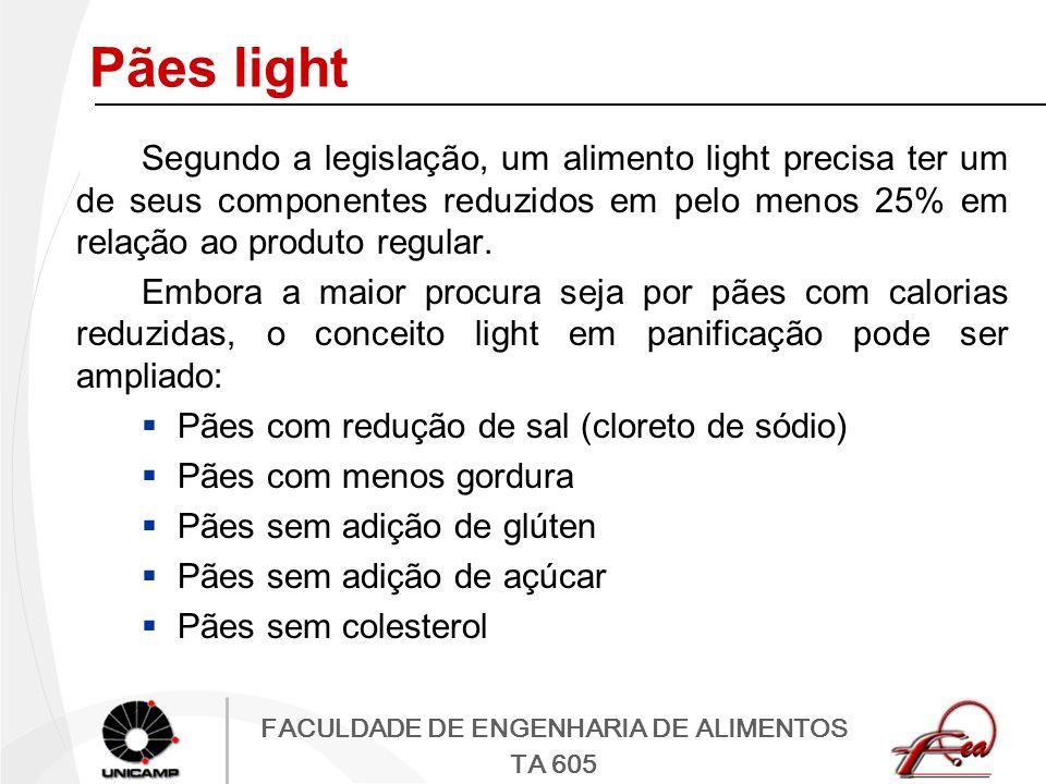 FACULDADE DE ENGENHARIA DE ALIMENTOS TA 605 Pães light Segundo a legislação, um alimento light precisa ter um de seus componentes reduzidos em pelo me
