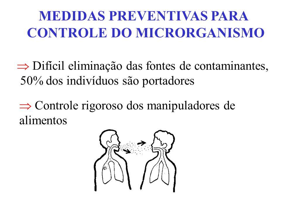 MEDIDAS PREVENTIVAS PARA CONTROLE DO MICRORGANISMO Difícil eliminação das fontes de contaminantes, 50% dos indivíduos são portadores Controle rigoroso