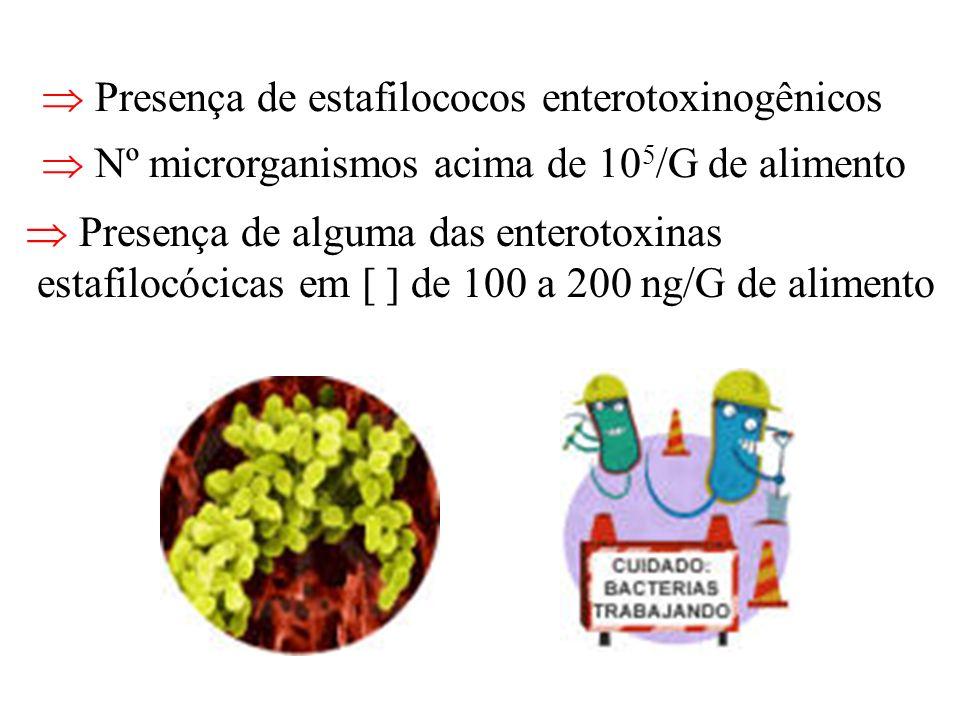 Presença de estafilococos enterotoxinogênicos Nº microrganismos acima de 10 5 /G de alimento Presença de alguma das enterotoxinas estafilocócicas em [