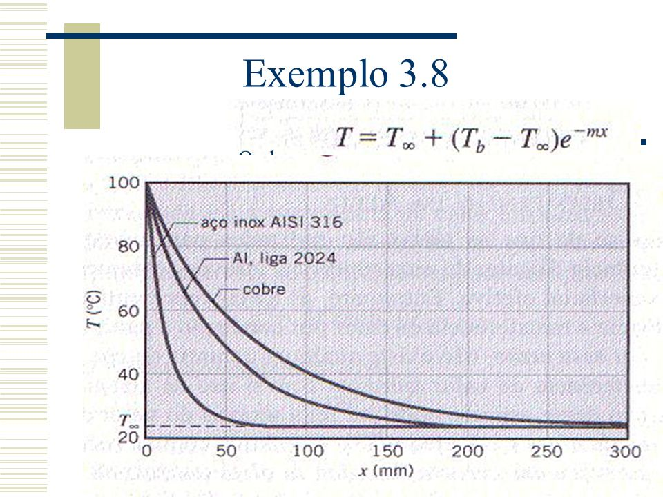 Exemplo 3.8 Onde: