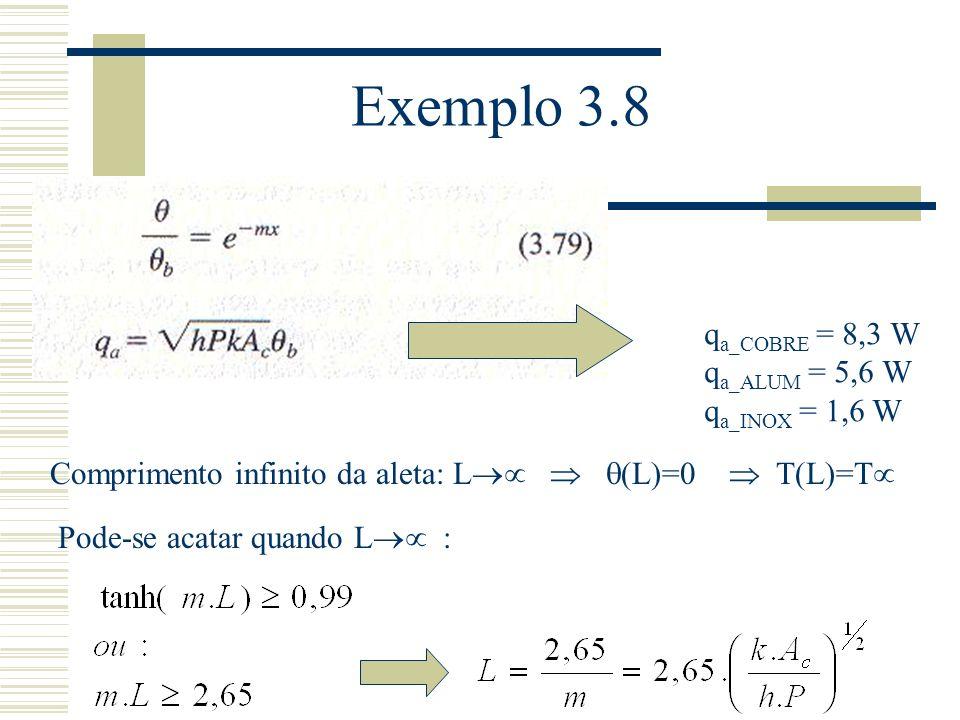 Exemplo 3.8 q a_COBRE = 8,3 W q a_ALUM = 5,6 W q a_INOX = 1,6 W Comprimento infinito da aleta: L (L)=0 T(L)=T Pode-se acatar quando L :