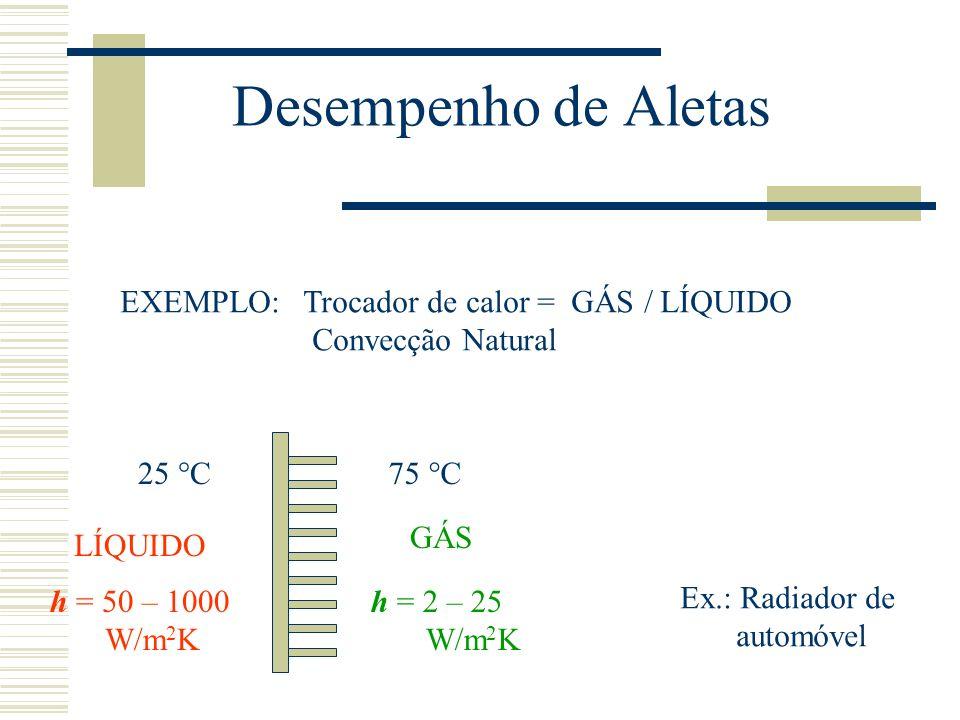 Desempenho de Aletas EXEMPLO: Trocador de calor = GÁS / LÍQUIDO Convecção Natural 25 °C75 °C LÍQUIDO GÁS h = 50 – 1000 W/m 2 K h = 2 – 25 W/m 2 K Ex.: