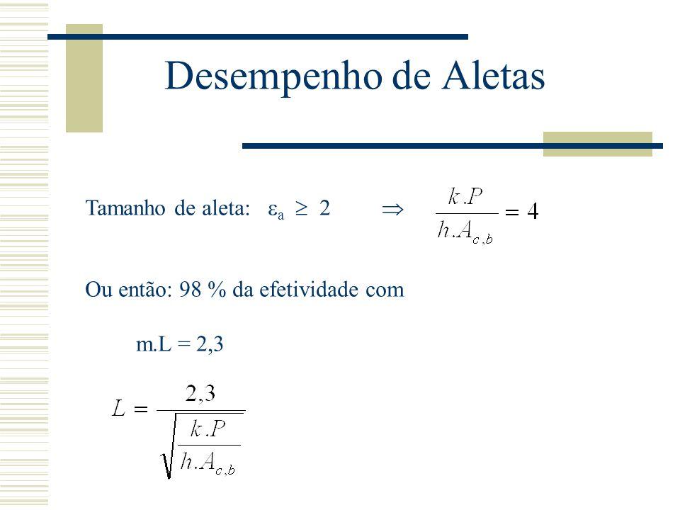 Desempenho de Aletas Tamanho de aleta: a 2 Ou então: 98 % da efetividade com m.L = 2,3
