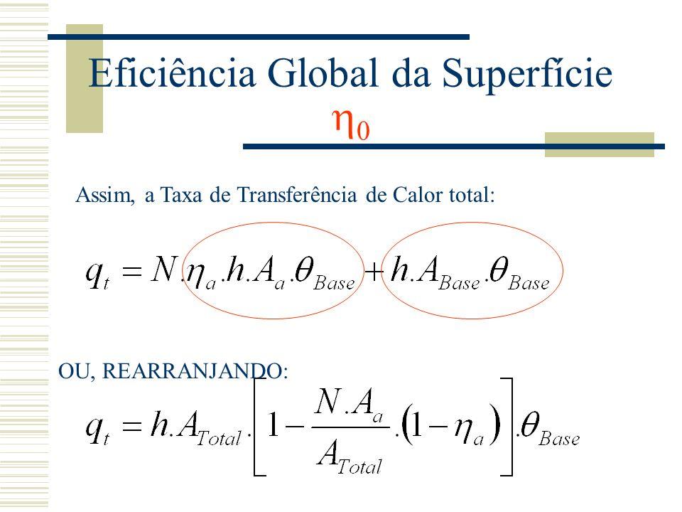 Eficiência Global da Superfície 0 Assim, a Taxa de Transferência de Calor total: OU, REARRANJANDO: