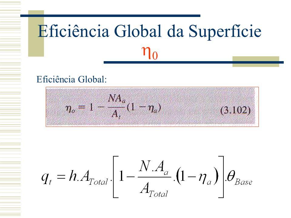 Eficiência Global: