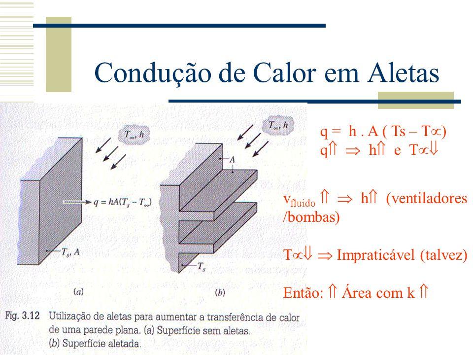 Condução de Calor em Aletas q = h. A ( Ts – T ) q h e T v fluido h (ventiladores /bombas) T Impraticável (talvez) Então: Área com k