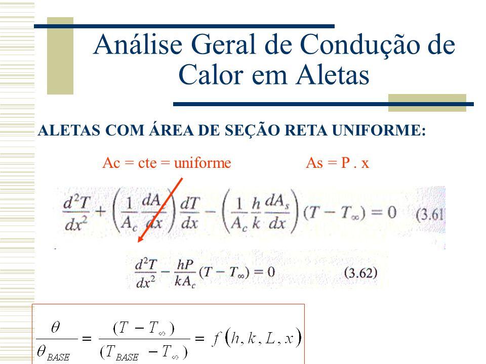 Análise Geral de Condução de Calor em Aletas ALETAS COM ÁREA DE SEÇÃO RETA UNIFORME: Ac = cte = uniforme As = P. x