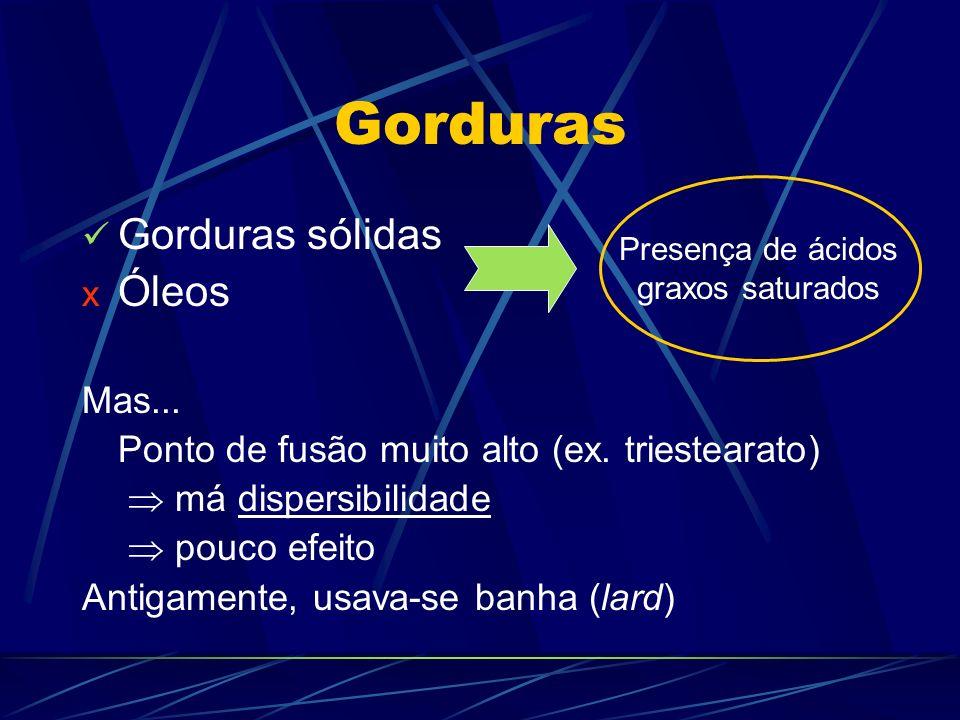 Gorduras Gorduras sólidas x Óleos Mas... Ponto de fusão muito alto (ex. triestearato) má dispersibilidade pouco efeito Antigamente, usava-se banha (la