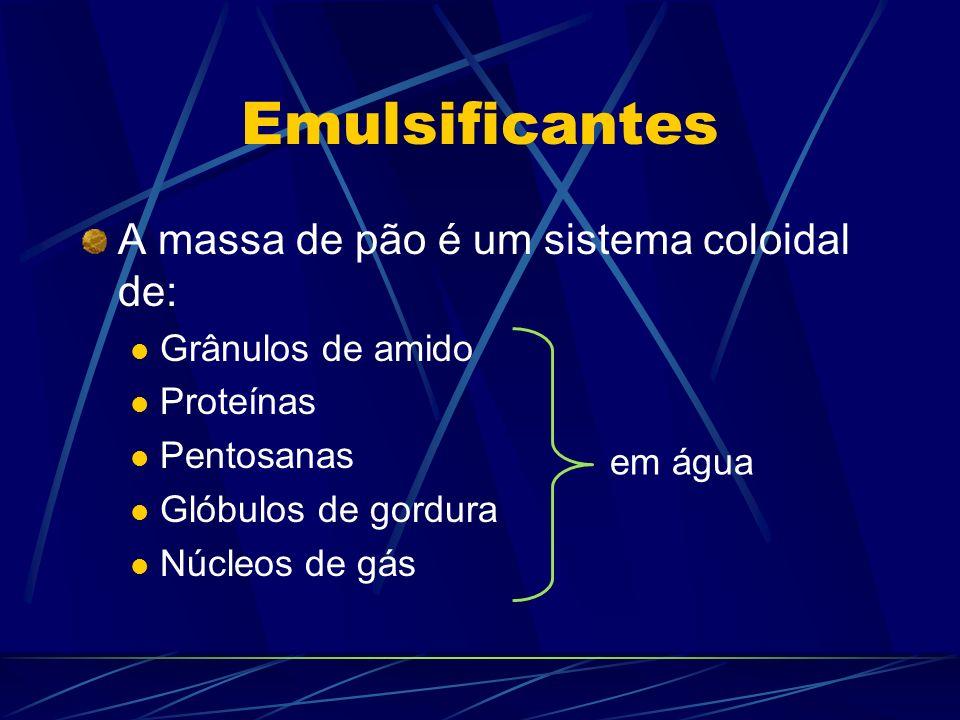 Emulsificantes A massa de pão é um sistema coloidal de: Grânulos de amido Proteínas Pentosanas Glóbulos de gordura Núcleos de gás em água