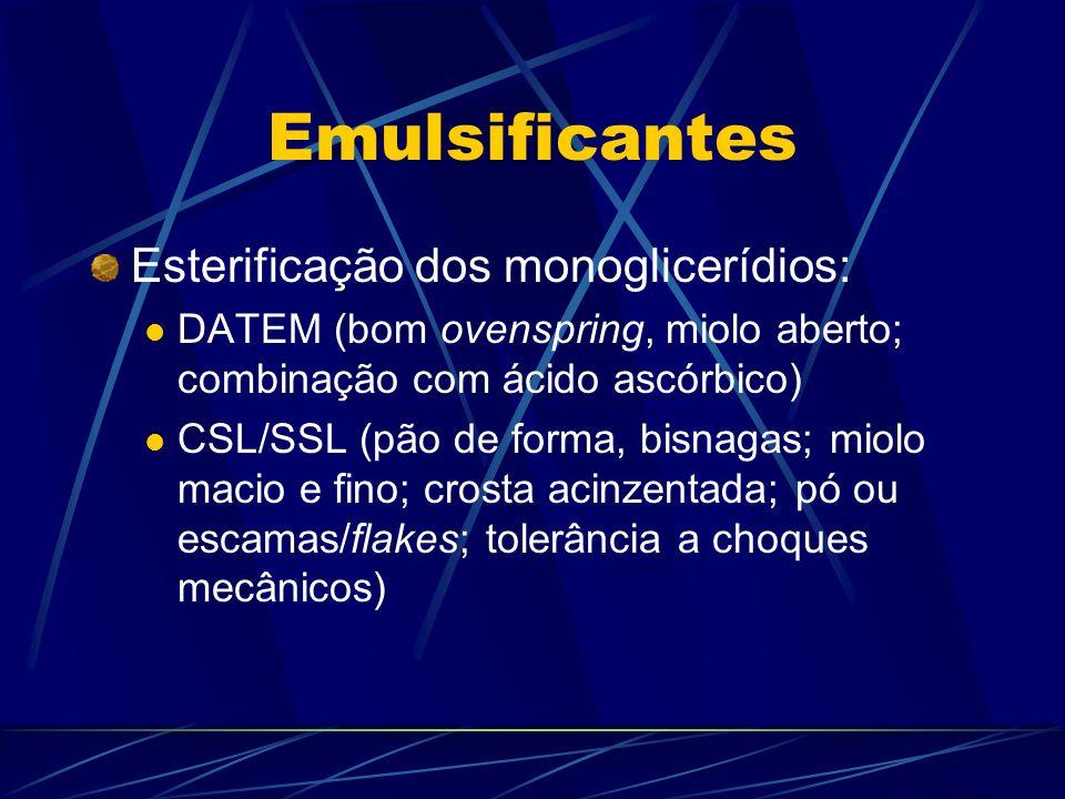 Emulsificantes Esterificação dos monoglicerídios: DATEM (bom ovenspring, miolo aberto; combinação com ácido ascórbico) CSL/SSL (pão de forma, bisnagas