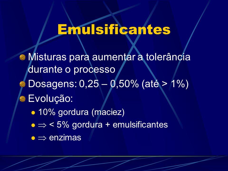Emulsificantes Misturas para aumentar a tolerância durante o processo Dosagens: 0,25 – 0,50% (até > 1%) Evolução: 10% gordura (maciez) < 5% gordura +