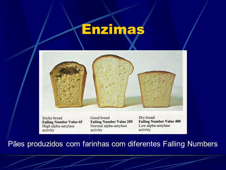 Enzimas Pães produzidos com farinhas com diferentes Falling Numbers