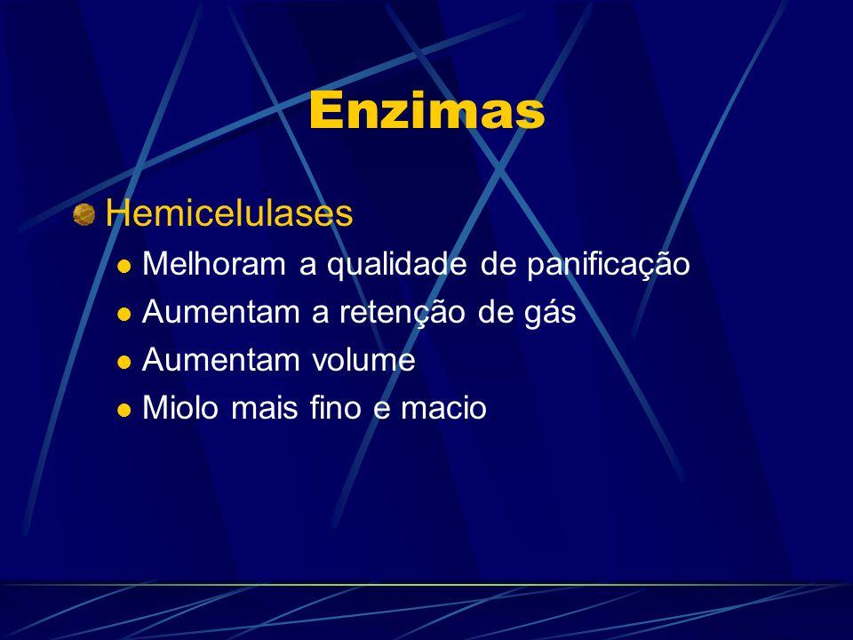 Enzimas Hemicelulases Melhoram a qualidade de panificação Aumentam a retenção de gás Aumentam volume Miolo mais fino e macio