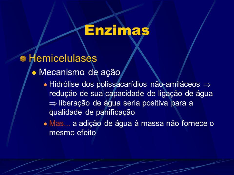 Enzimas Hemicelulases Mecanismo de ação Hidrólise dos polissacarídios não-amiláceos redução de sua capacidade de ligação de água liberação de água ser