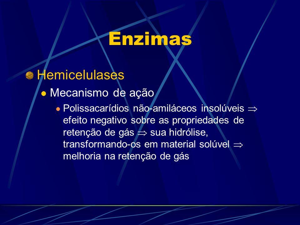 Enzimas Hemicelulases Mecanismo de ação Polissacarídios não-amiláceos insolúveis efeito negativo sobre as propriedades de retenção de gás sua hidrólis