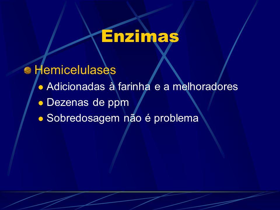 Enzimas Hemicelulases Adicionadas à farinha e a melhoradores Dezenas de ppm Sobredosagem não é problema