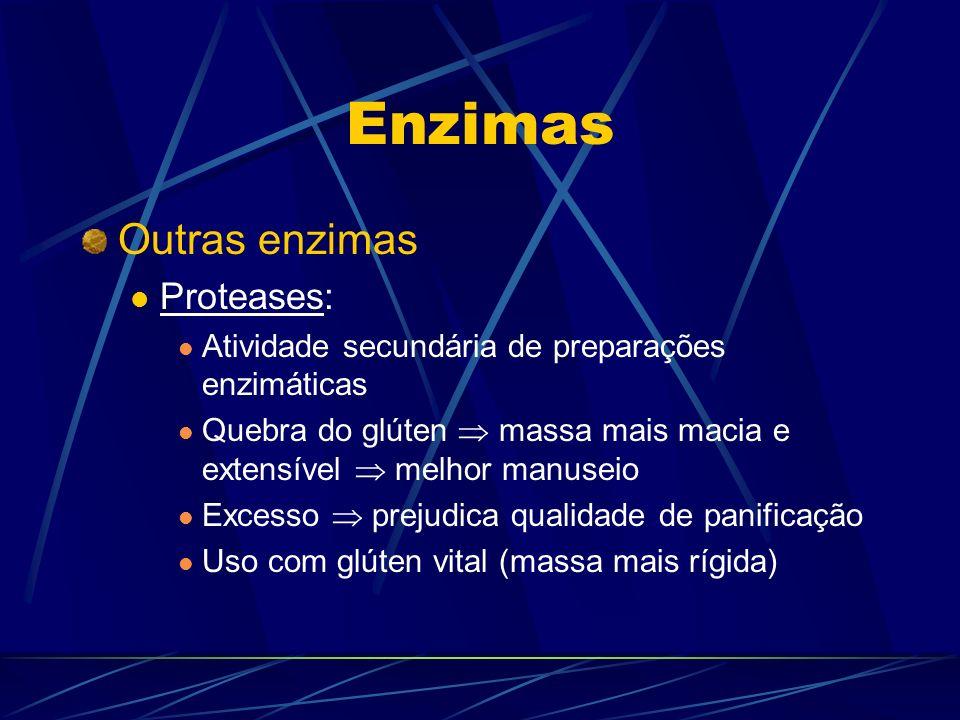 Enzimas Outras enzimas Proteases: Atividade secundária de preparações enzimáticas Quebra do glúten massa mais macia e extensível melhor manuseio Exces