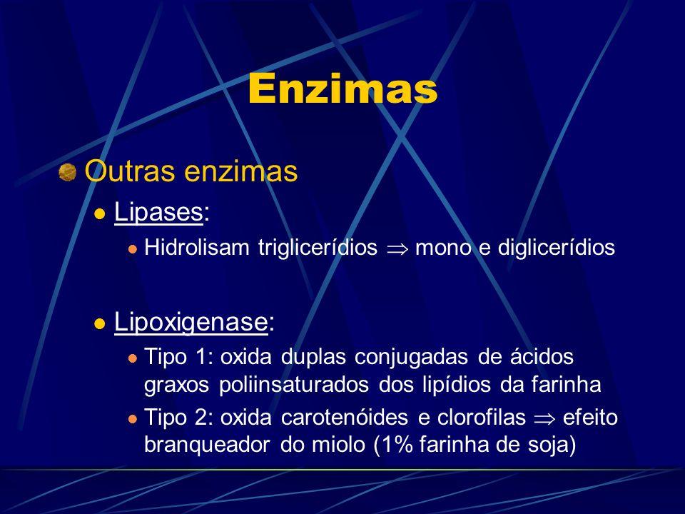 Enzimas Outras enzimas Lipases: Hidrolisam triglicerídios mono e diglicerídios Lipoxigenase: Tipo 1: oxida duplas conjugadas de ácidos graxos poliinsa