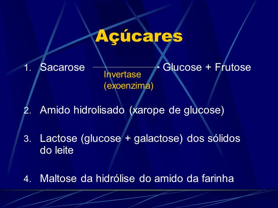 Açúcares 1. Sacarose Glucose + Frutose 2. Amido hidrolisado (xarope de glucose) 3. Lactose (glucose + galactose) dos sólidos do leite 4. Maltose da hi