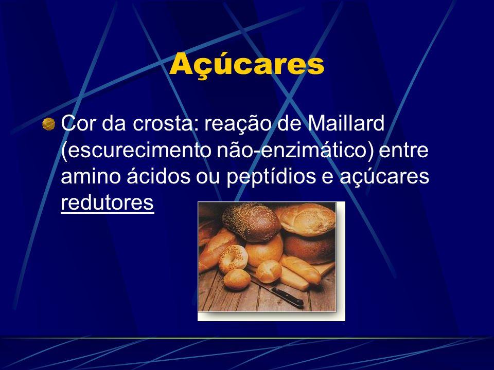 Açúcares Cor da crosta: reação de Maillard (escurecimento não-enzimático) entre amino ácidos ou peptídios e açúcares redutores