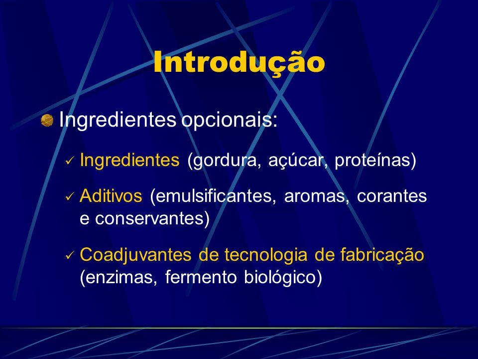 Introdução Ingredientes opcionais: Ingredientes (gordura, açúcar, proteínas) Aditivos (emulsificantes, aromas, corantes e conservantes) Coadjuvantes d