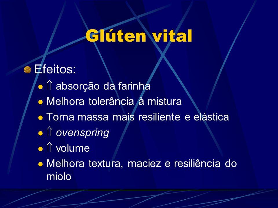 Glúten vital Efeitos: absorção da farinha Melhora tolerância à mistura Torna massa mais resiliente e elástica ovenspring volume Melhora textura, macie