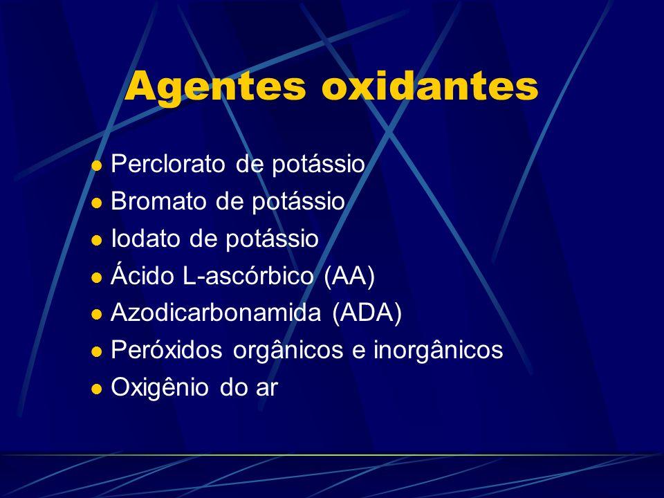 Agentes oxidantes Perclorato de potássio Bromato de potássio Iodato de potássio Ácido L-ascórbico (AA) Azodicarbonamida (ADA) Peróxidos orgânicos e in