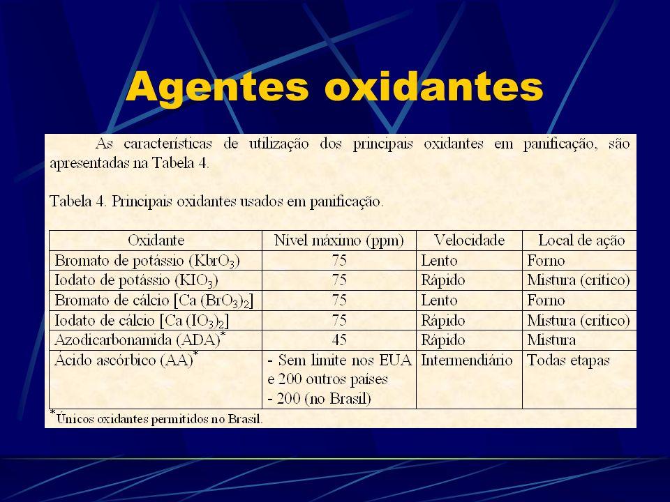Agentes oxidantes