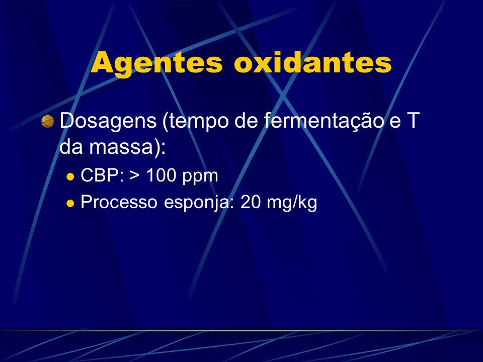 Dosagens (tempo de fermentação e T da massa): CBP: > 100 ppm Processo esponja: 20 mg/kg
