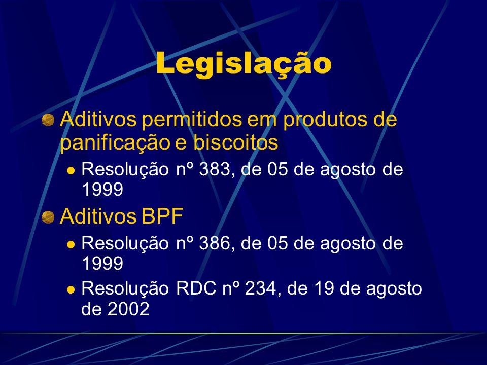 Legislação Aditivos permitidos em produtos de panificação e biscoitos Resolução nº 383, de 05 de agosto de 1999 Aditivos BPF Resolução nº 386, de 05 d